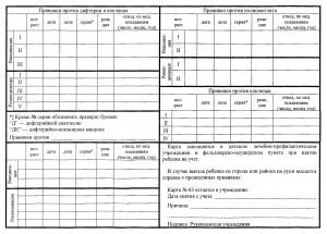 Форма 63 Прививочная карта Прививочный сертификатМама - доктор